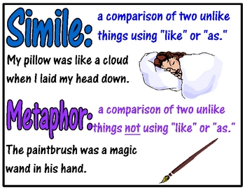 Difference between simile and metaphor | simile vs metaphor.